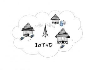 iot4d